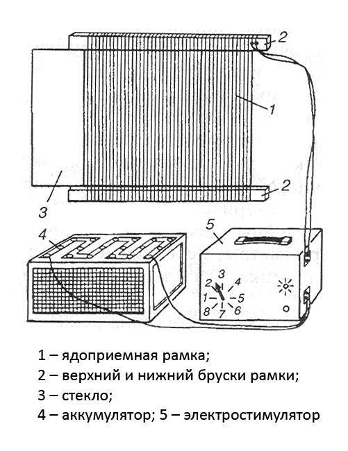 Прибор для получения пчелиного яда